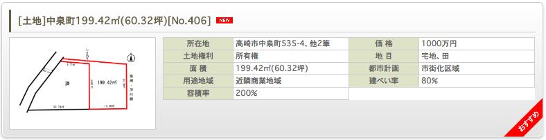 [土地]中泉町199.42㎡(60.32坪) [No.406]
