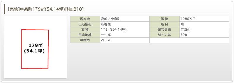 [売地]中泉町179㎡(54.14坪) [No.810]