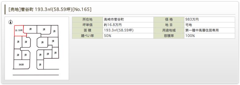 [売地]菅谷町 193.3㎡(58.59坪) [No.165]