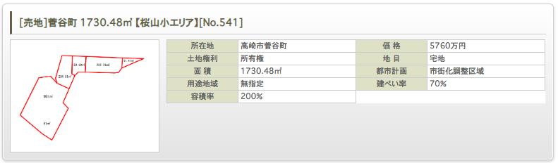 [売地]菅谷町 1730.48㎡ 【桜山小エリア】 [No.541]