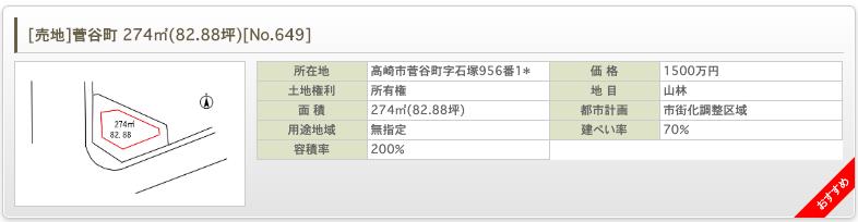 [売地]菅谷町 274㎡(82.88坪) [No.649]